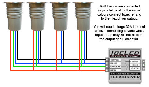 Parallel RGB Spotlights__________wi481he280moscalebgwhite colour changing (rgb) led spotlights wiring schematics how to wire downlights in parallel diagram at gsmx.co