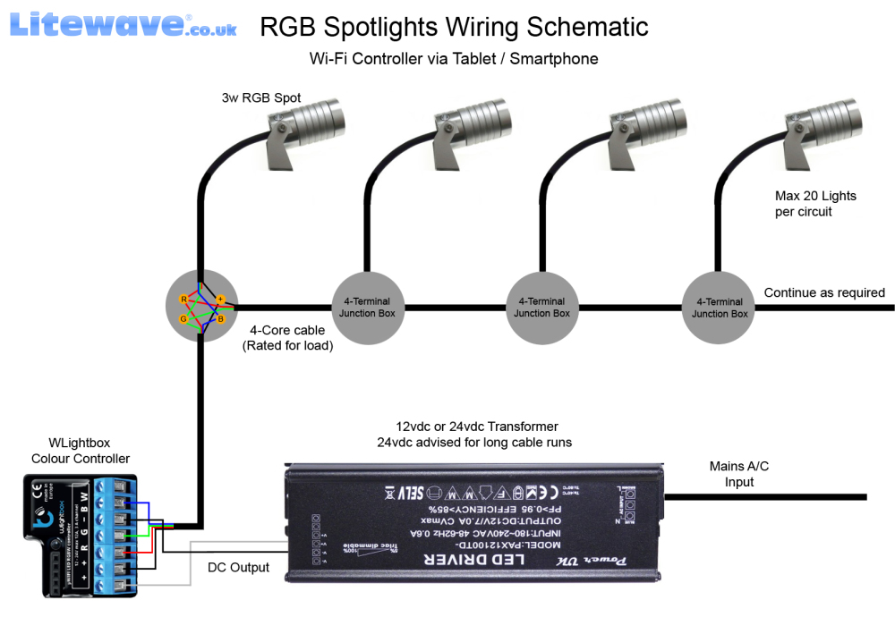 RGB Spotlights wiring guide for connection to a WiFi Lightbox (WLightbox)