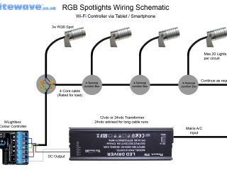 Colour Changing (RGB) Spotlight / Spike Lights Wiring guide