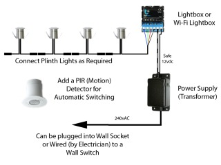 Mini (RGB) Colour Changeable LED Plinth / Deck Lights - Wiring Schematics